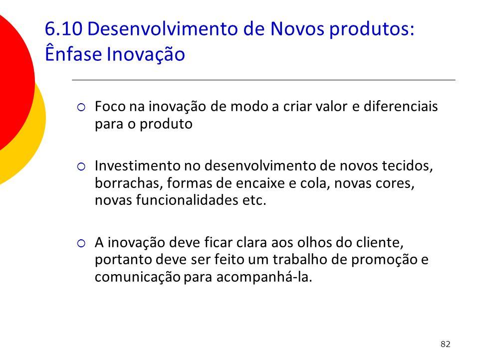 6.10 Desenvolvimento de Novos produtos: Ênfase Inovação