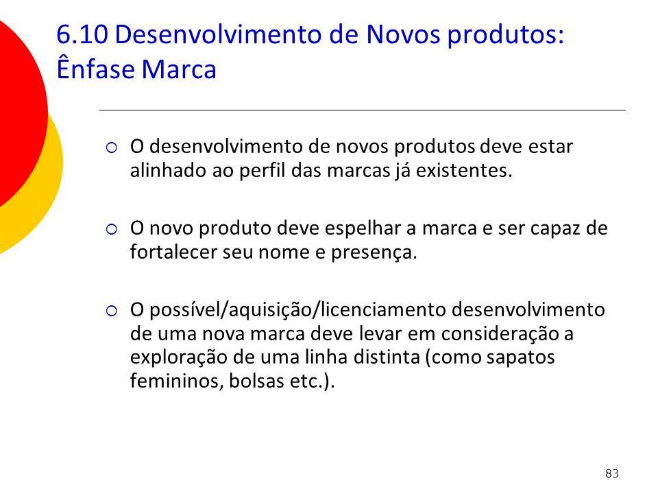 6.10 Desenvolvimento de Novos produtos: Ênfase Marca