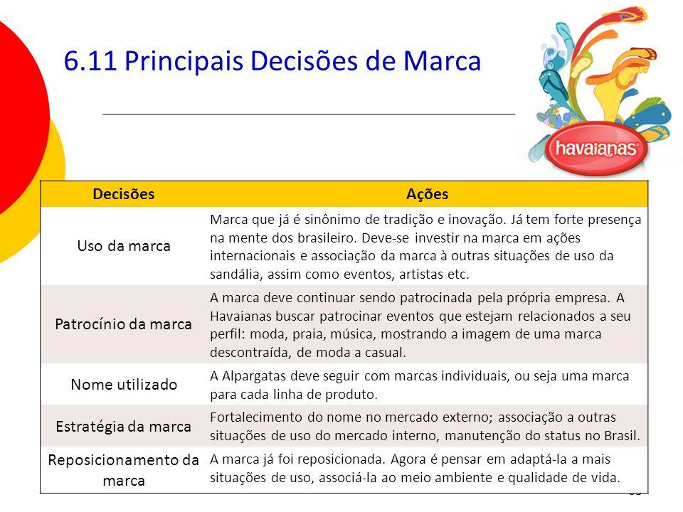 6.11 Principais Decisões de Marca