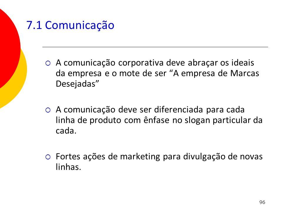 7.1 Comunicação A comunicação corporativa deve abraçar os ideais da empresa e o mote de ser A empresa de Marcas Desejadas