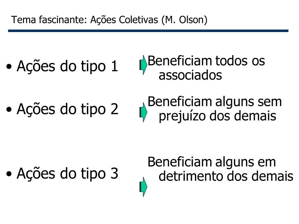 Tema fascinante: Ações Coletivas (M. Olson)