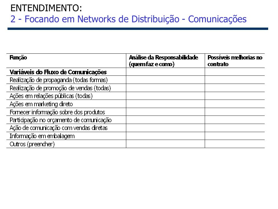 ENTENDIMENTO: 2 - Focando em Networks de Distribuição - Comunicações