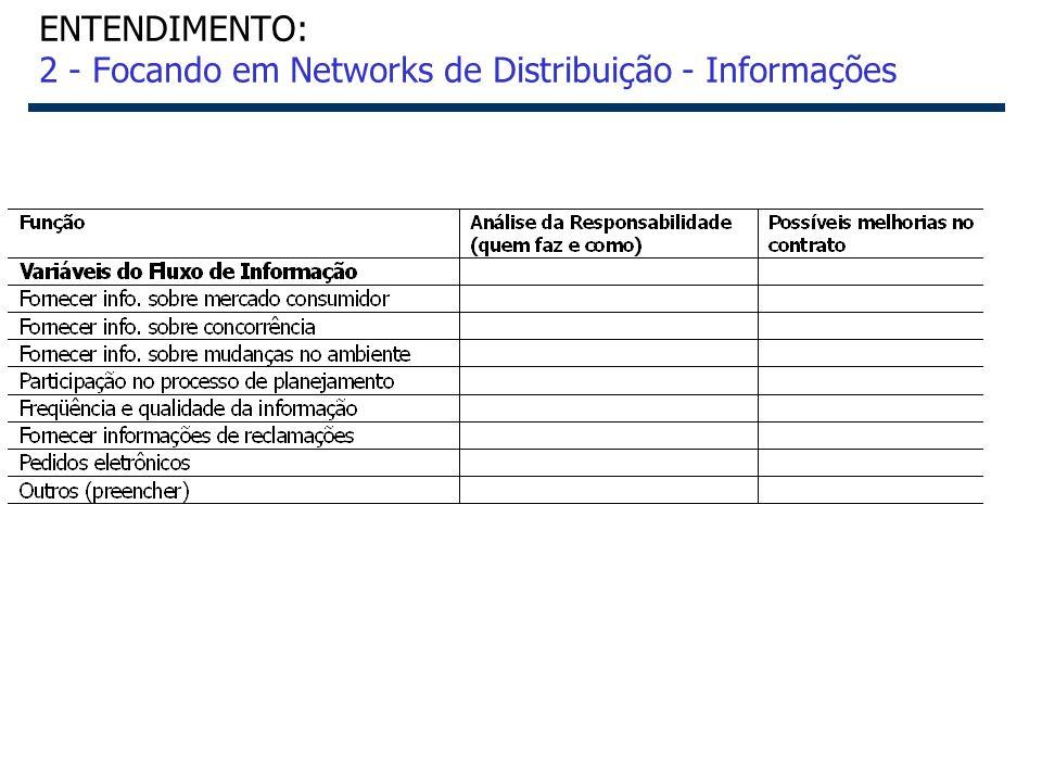 ENTENDIMENTO: 2 - Focando em Networks de Distribuição - Informações
