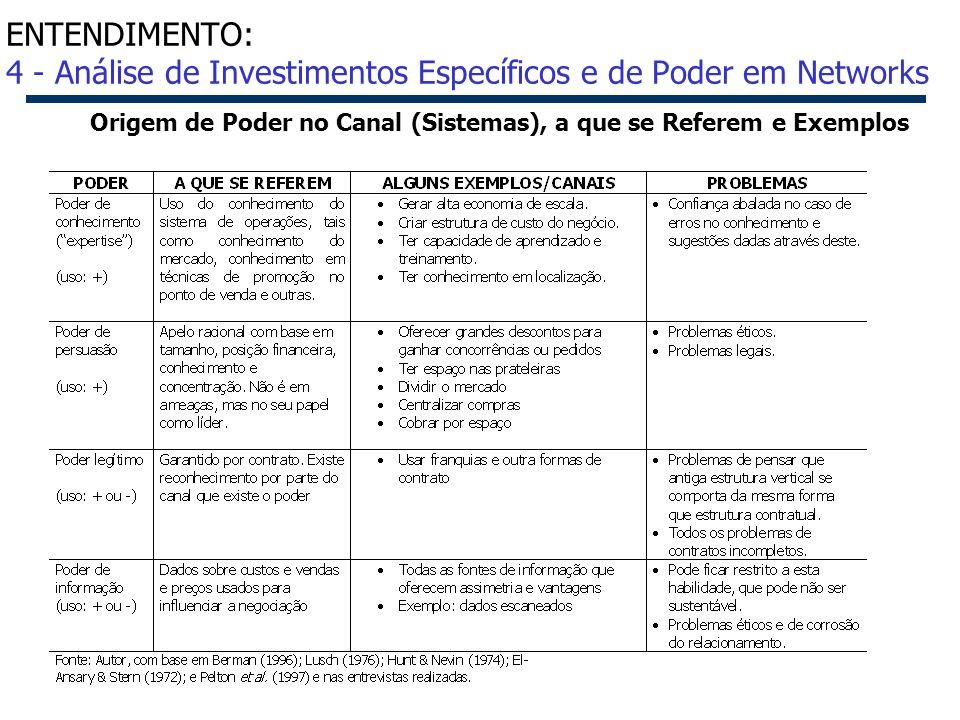 Origem de Poder no Canal (Sistemas), a que se Referem e Exemplos