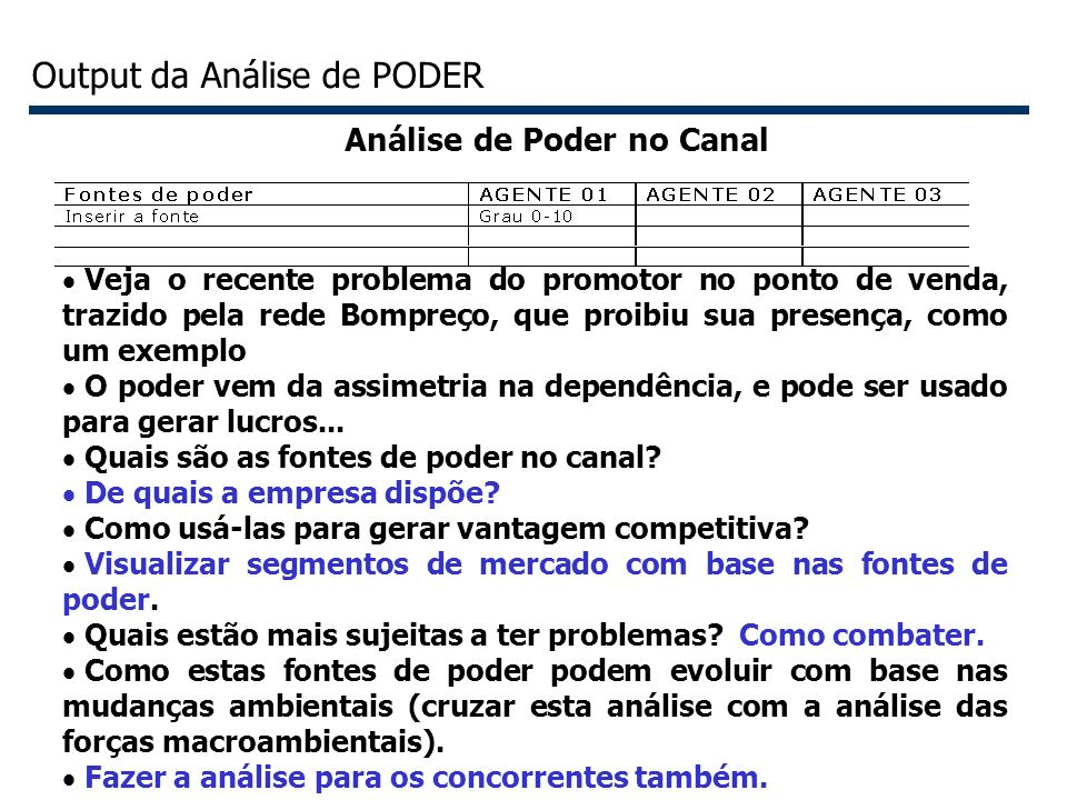 Output da Análise de PODER