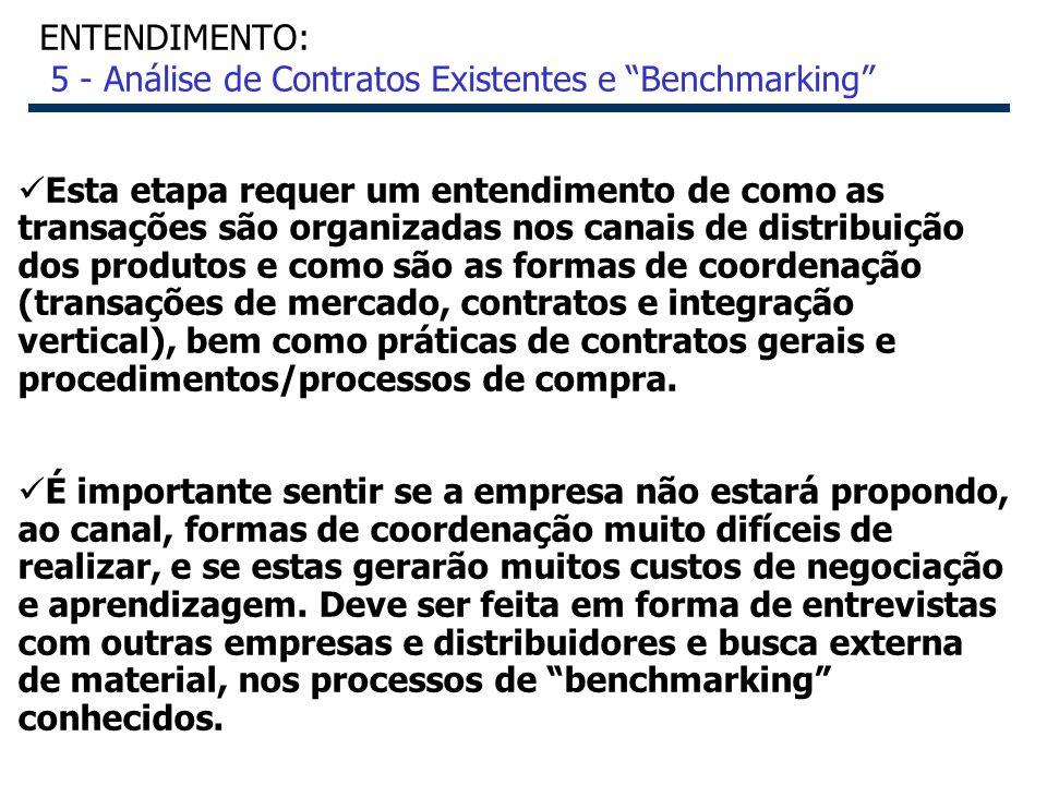 ENTENDIMENTO: 5 - Análise de Contratos Existentes e Benchmarking
