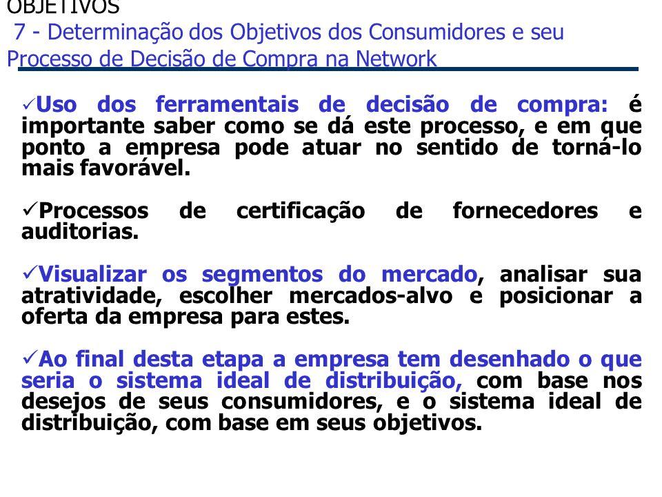 Processos de certificação de fornecedores e auditorias.