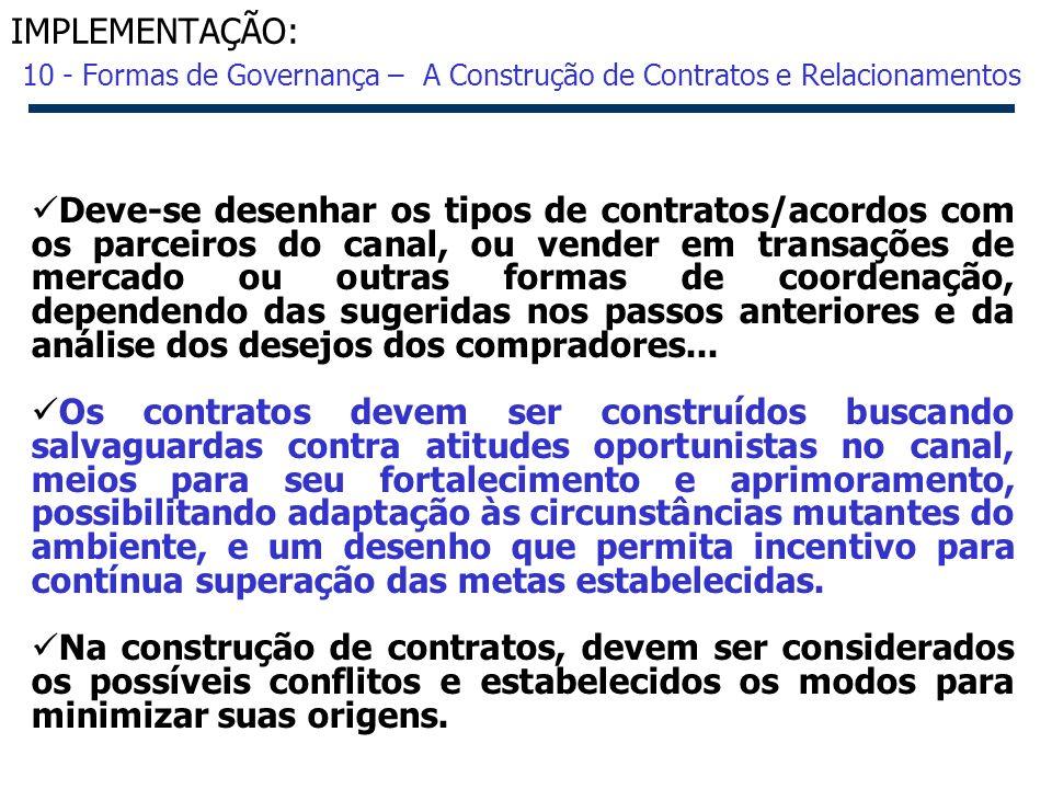 IMPLEMENTAÇÃO: 10 - Formas de Governança – A Construção de Contratos e Relacionamentos
