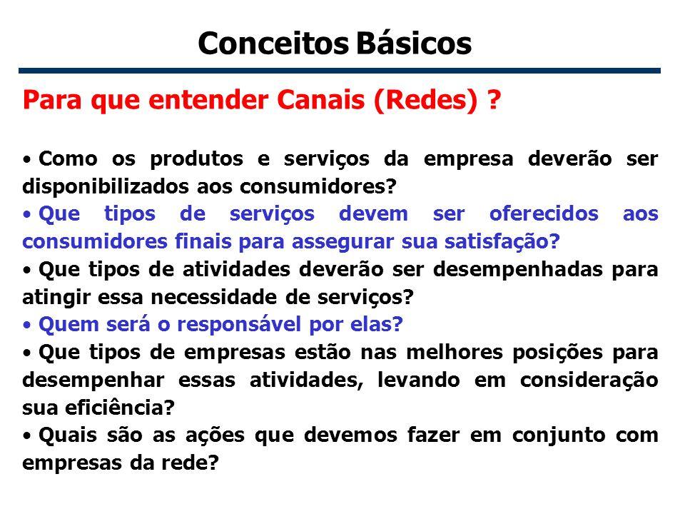 Conceitos Básicos Para que entender Canais (Redes)