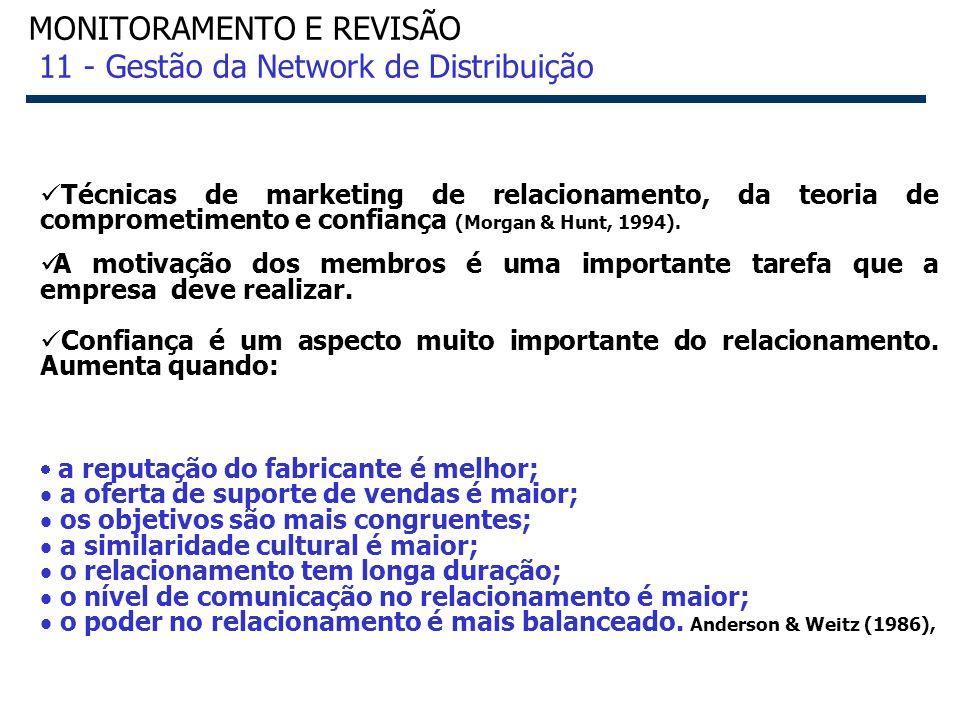 MONITORAMENTO E REVISÃO 11 - Gestão da Network de Distribuição