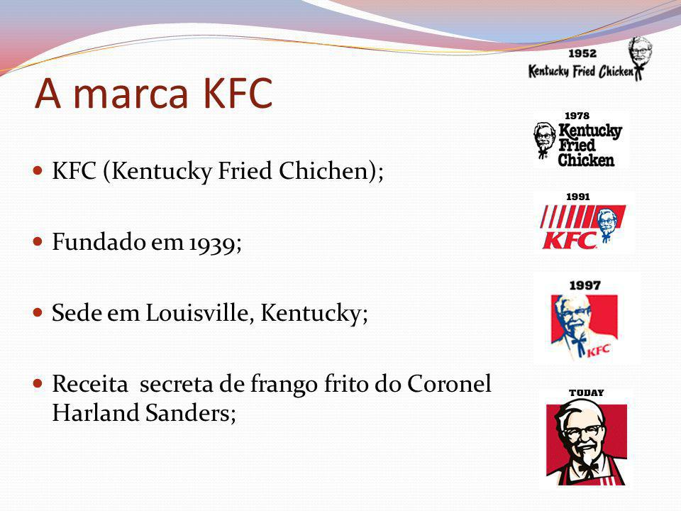 A marca KFC KFC (Kentucky Fried Chichen); Fundado em 1939;