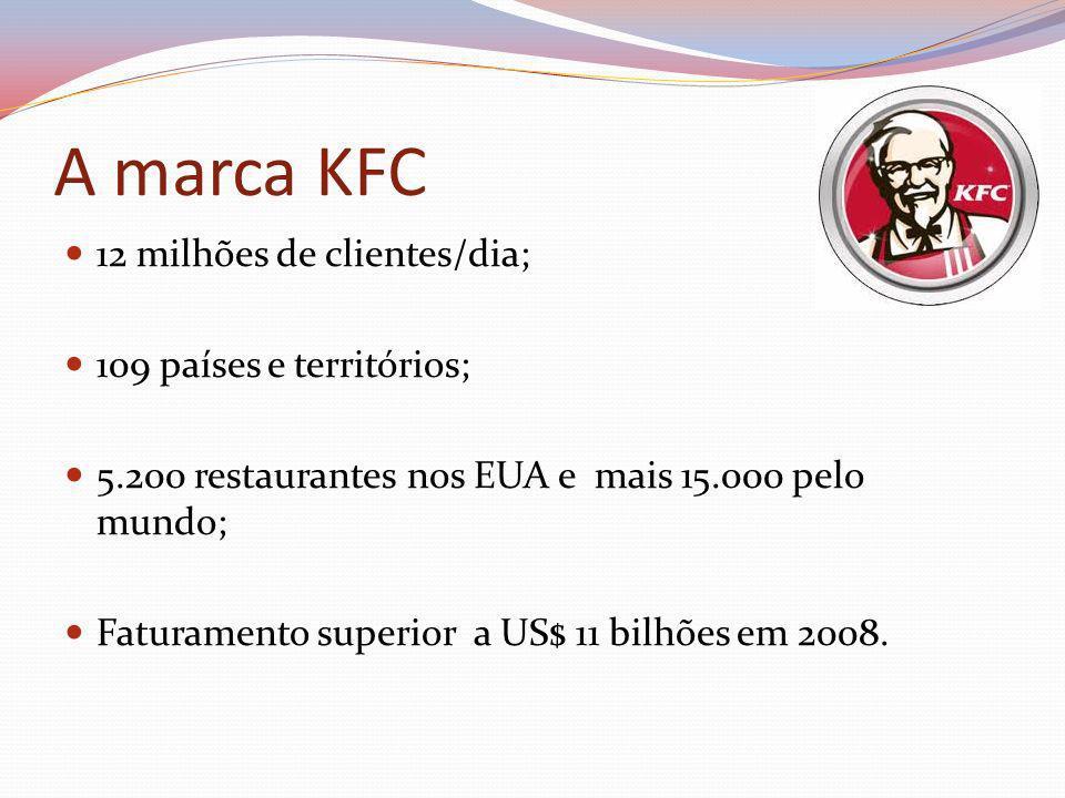 A marca KFC 12 milhões de clientes/dia; 109 países e territórios;