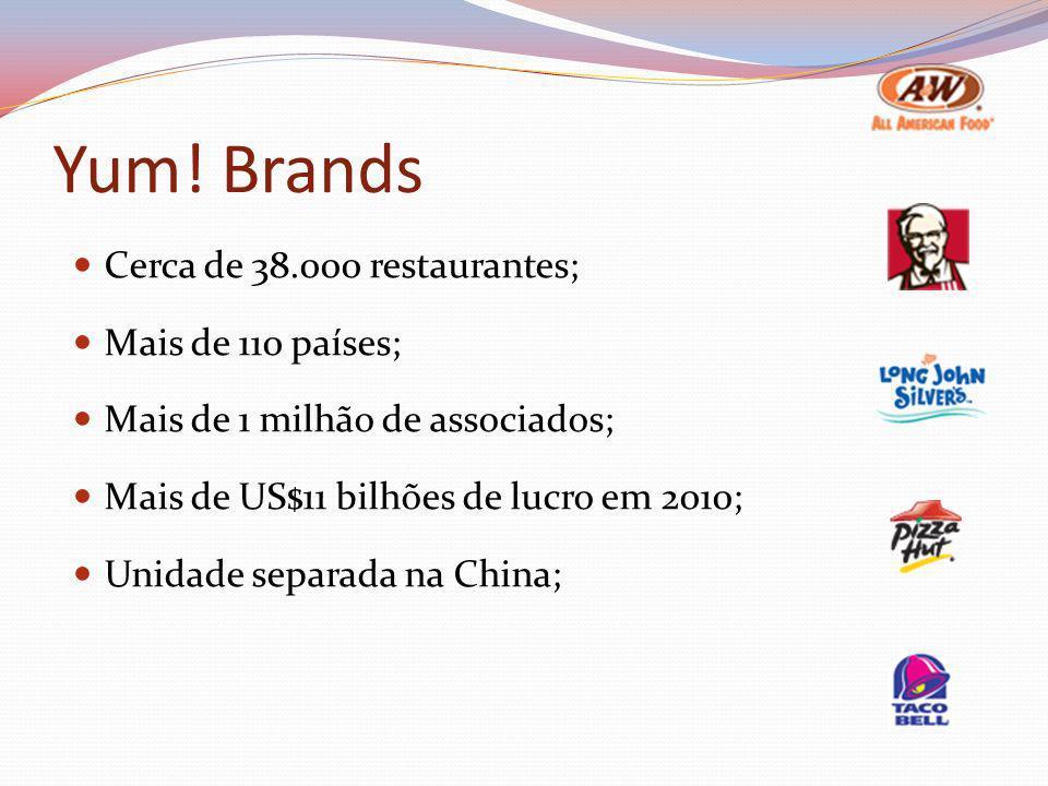 Yum! Brands Cerca de 38.000 restaurantes; Mais de 110 países;