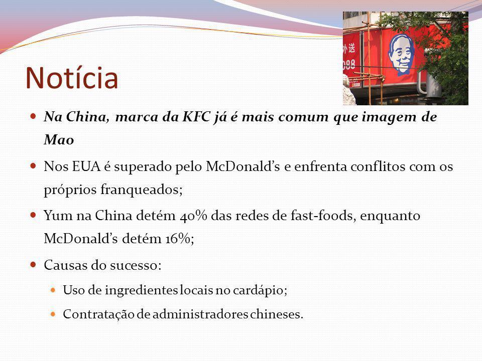 Notícia Na China, marca da KFC já é mais comum que imagem de Mao