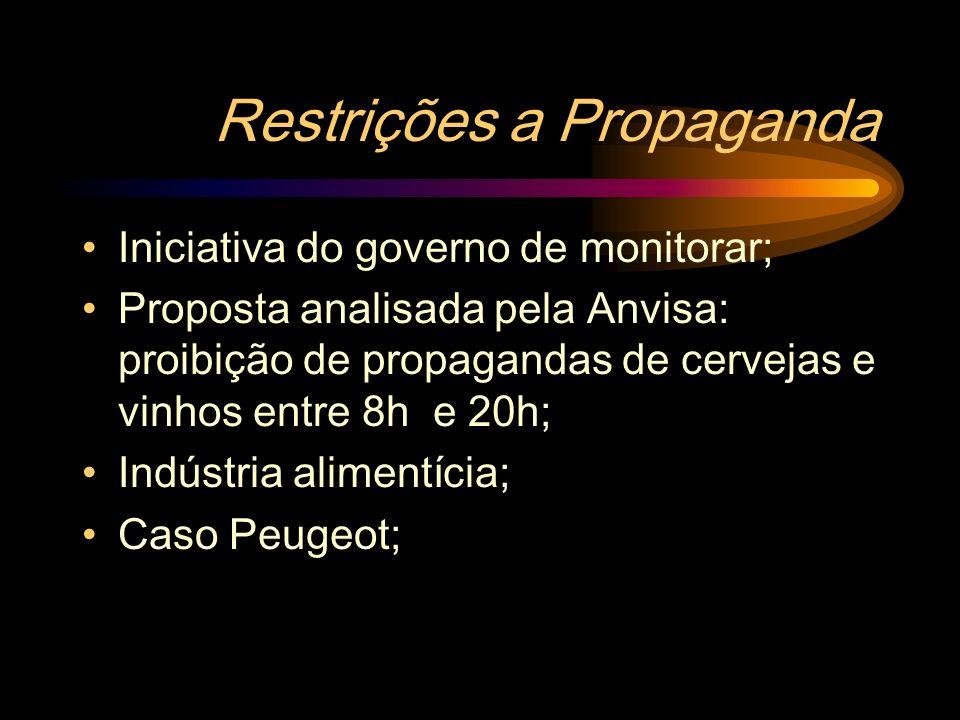 Restrições a Propaganda