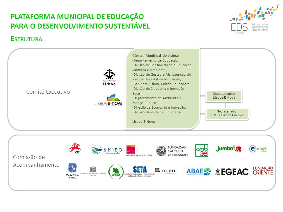 PLATAFORMA MUNICIPAL DE EDUCAÇÃO PARA O DESENVOLVIMENTO SUSTENTÁVEL