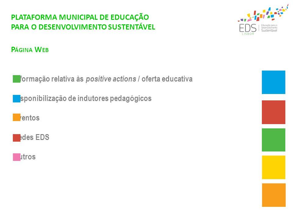 Informação relativa às positive actions / oferta educativa