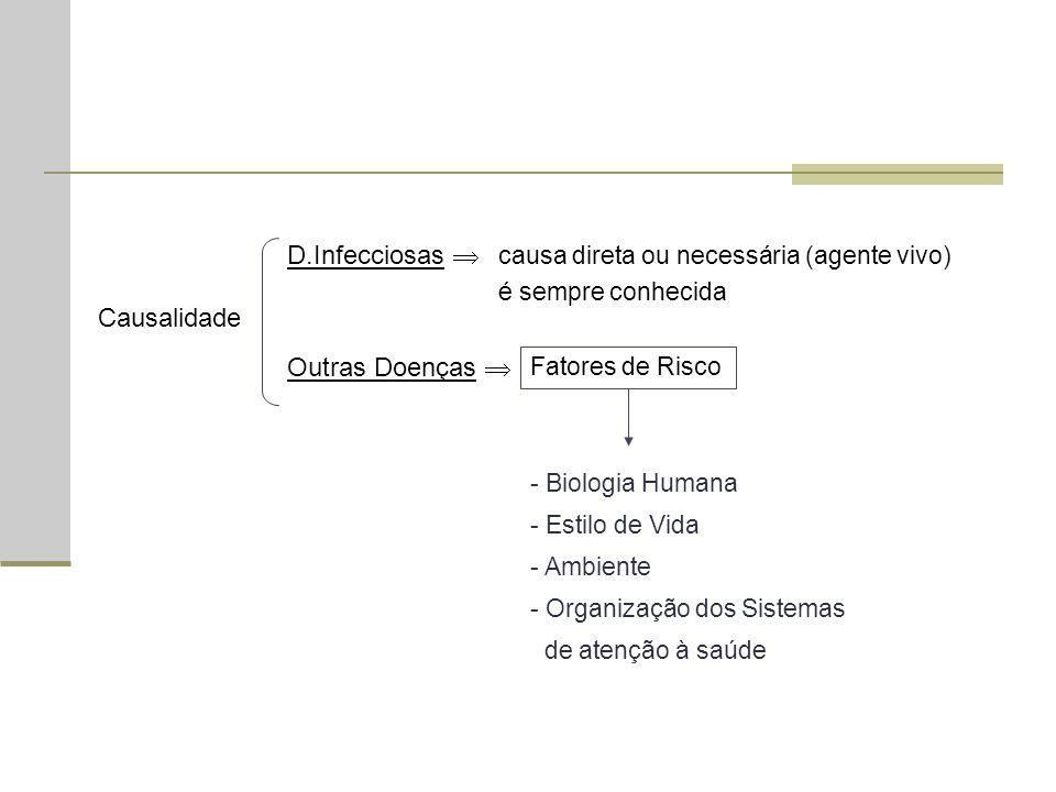 D. Infecciosas . causa direta ou necessária (agente vivo)
