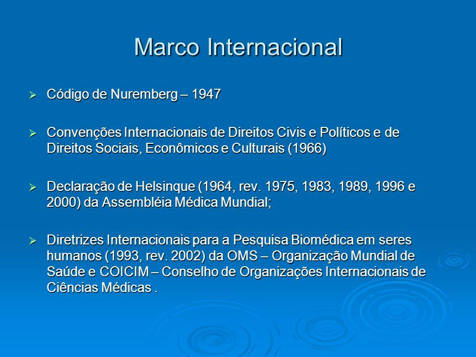Marco Internacional Código de Nuremberg – 1947