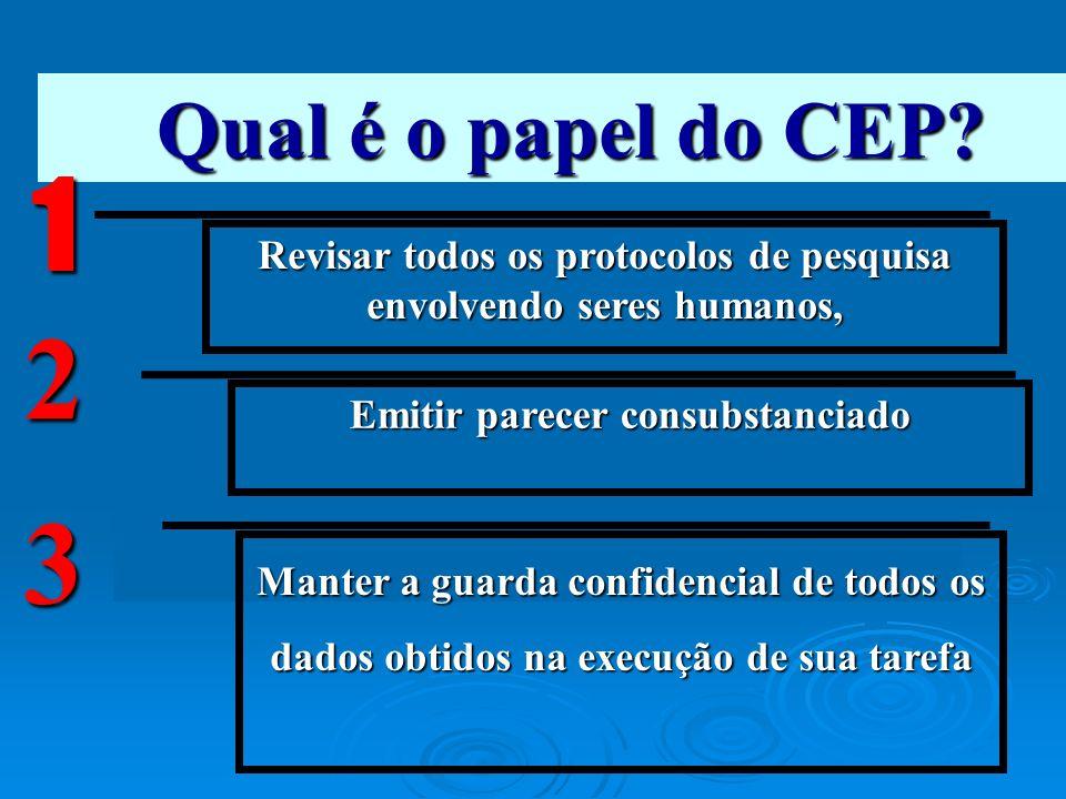 Qual é o papel do CEP 1. Revisar todos os protocolos de pesquisa envolvendo seres humanos, 2. Emitir parecer consubstanciado.