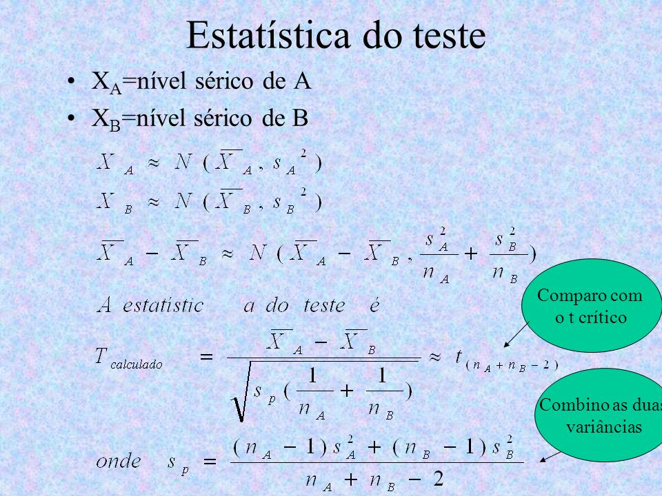 Estatística do teste XA=nível sérico de A XB=nível sérico de B