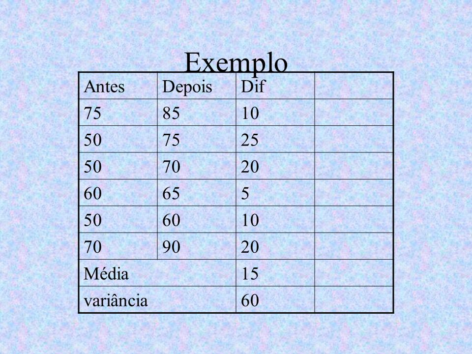 Exemplo Antes Depois Dif 75 85 10 50 25 70 20 60 65 5 90 Média 15