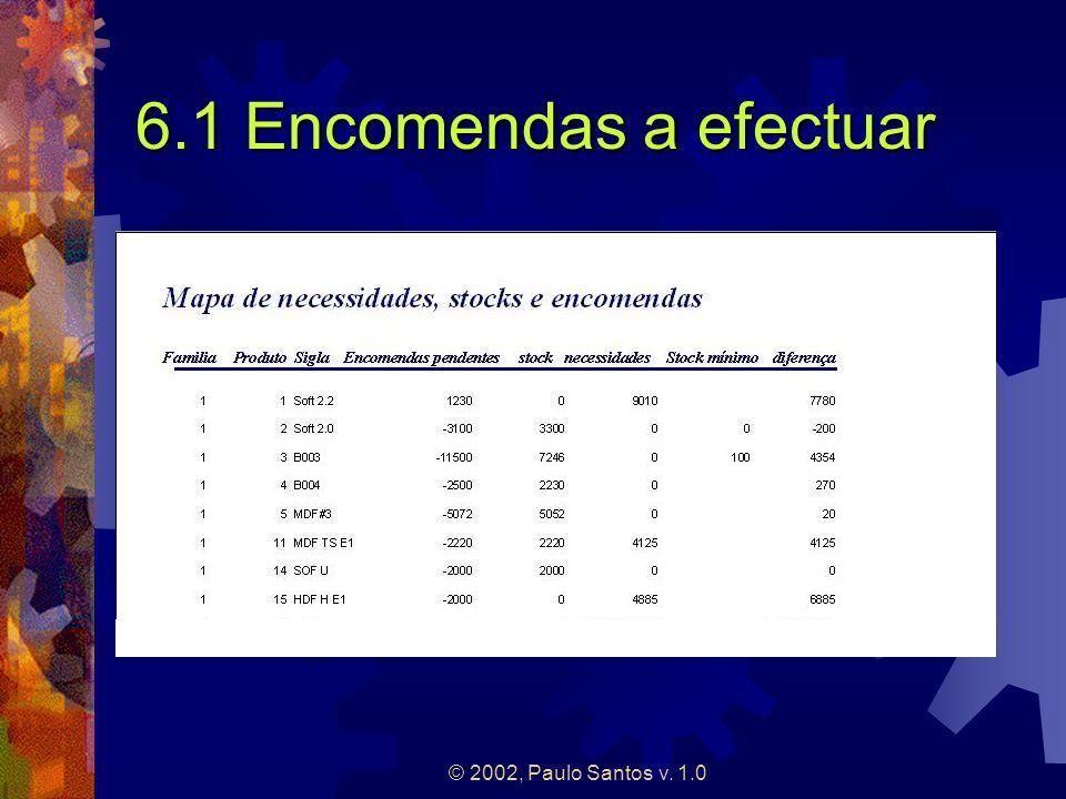6.1 Encomendas a efectuar © 2002, Paulo Santos v. 1.0