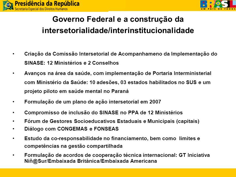 Governo Federal e a construção da intersetorialidade/interinstitucionalidade