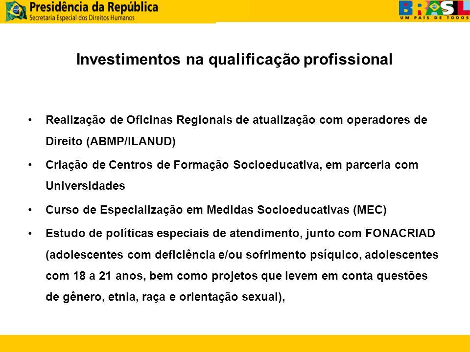 Investimentos na qualificação profissional