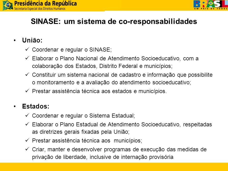 SINASE: um sistema de co-responsabilidades