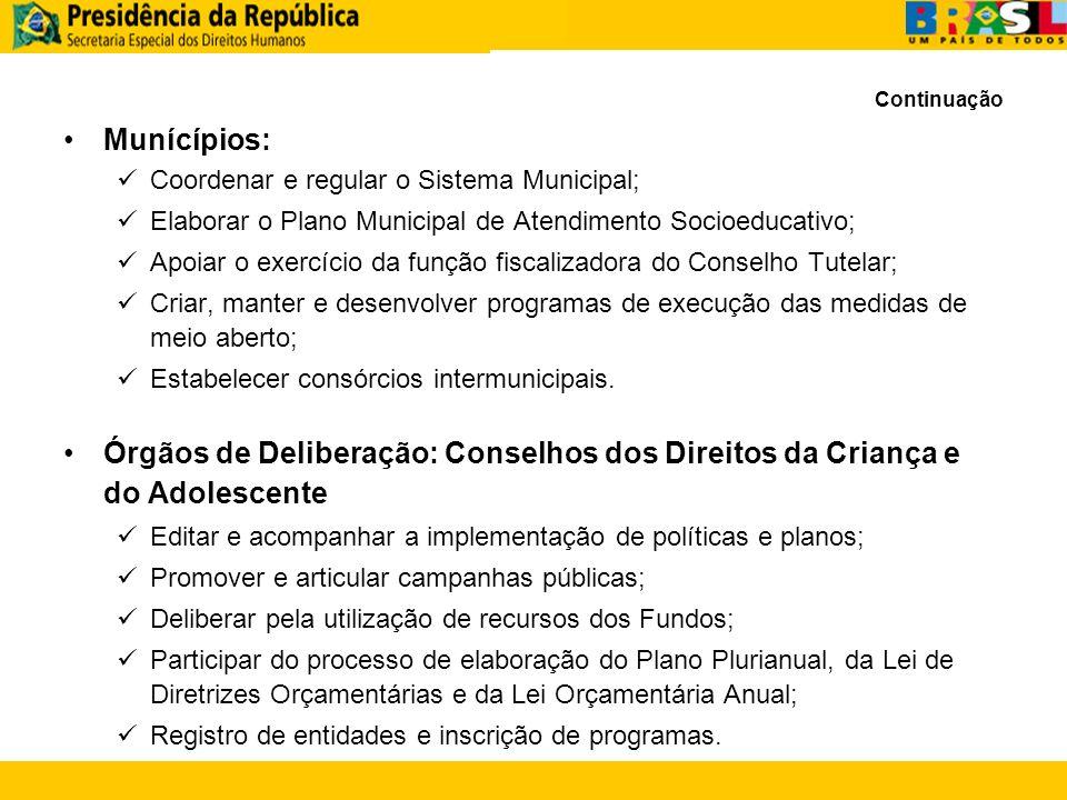 Continuação Munícípios: Coordenar e regular o Sistema Municipal; Elaborar o Plano Municipal de Atendimento Socioeducativo;