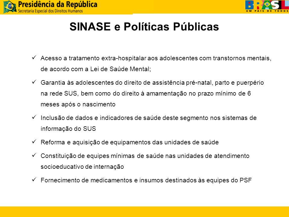 SINASE e Políticas Públicas