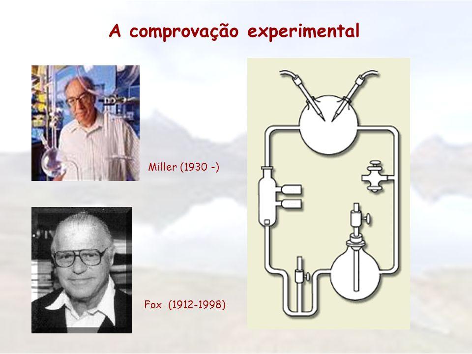 A comprovação experimental