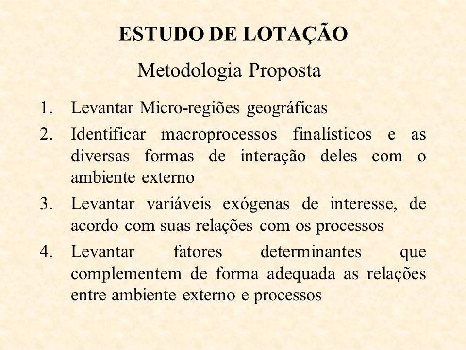 ESTUDO DE LOTAÇÃO Metodologia Proposta