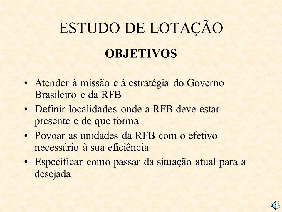 ESTUDO DE LOTAÇÃO OBJETIVOS