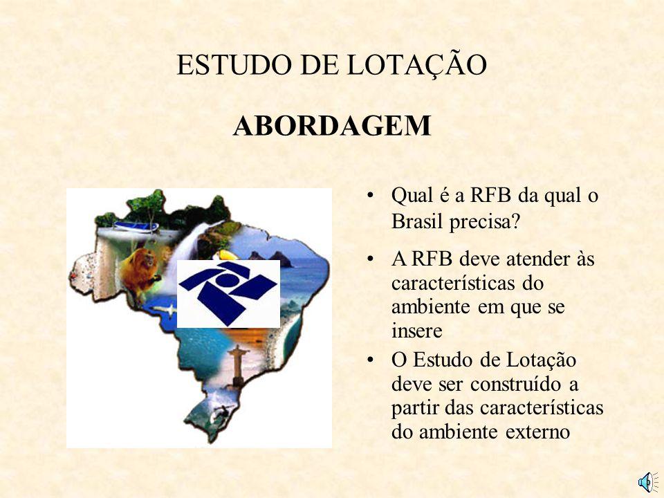 ESTUDO DE LOTAÇÃO ABORDAGEM Qual é a RFB da qual o Brasil precisa