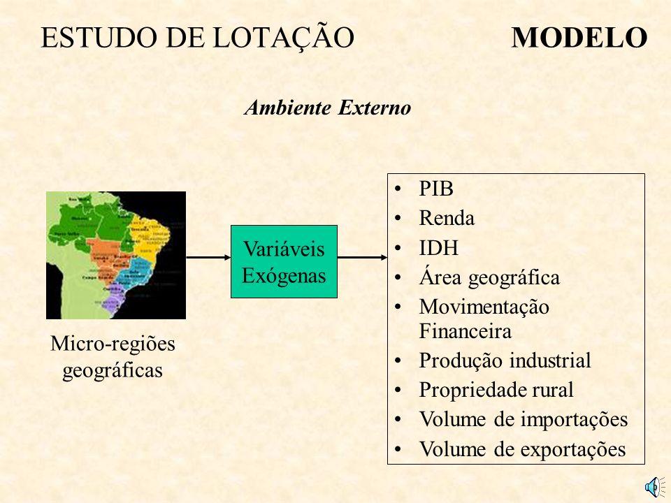 Micro-regiões geográficas