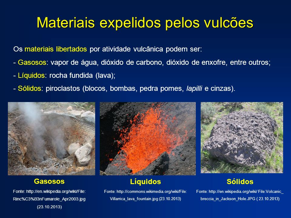 Materiais expelidos pelos vulcões