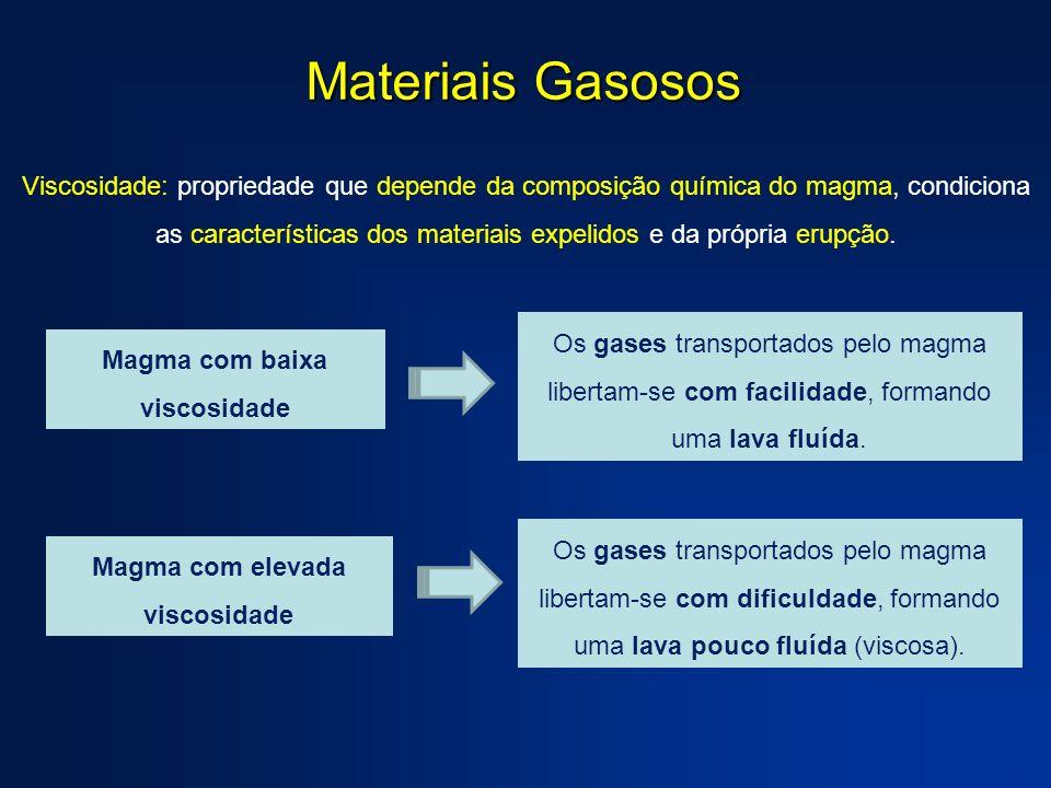 Magma com baixa viscosidade Magma com elevada viscosidade