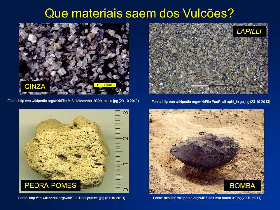Que materiais saem dos Vulcões