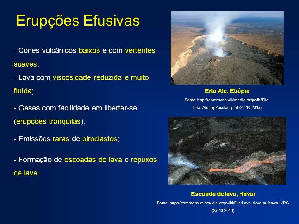 Erupções Efusivas Cones vulcânicos baixos e com vertentes suaves;