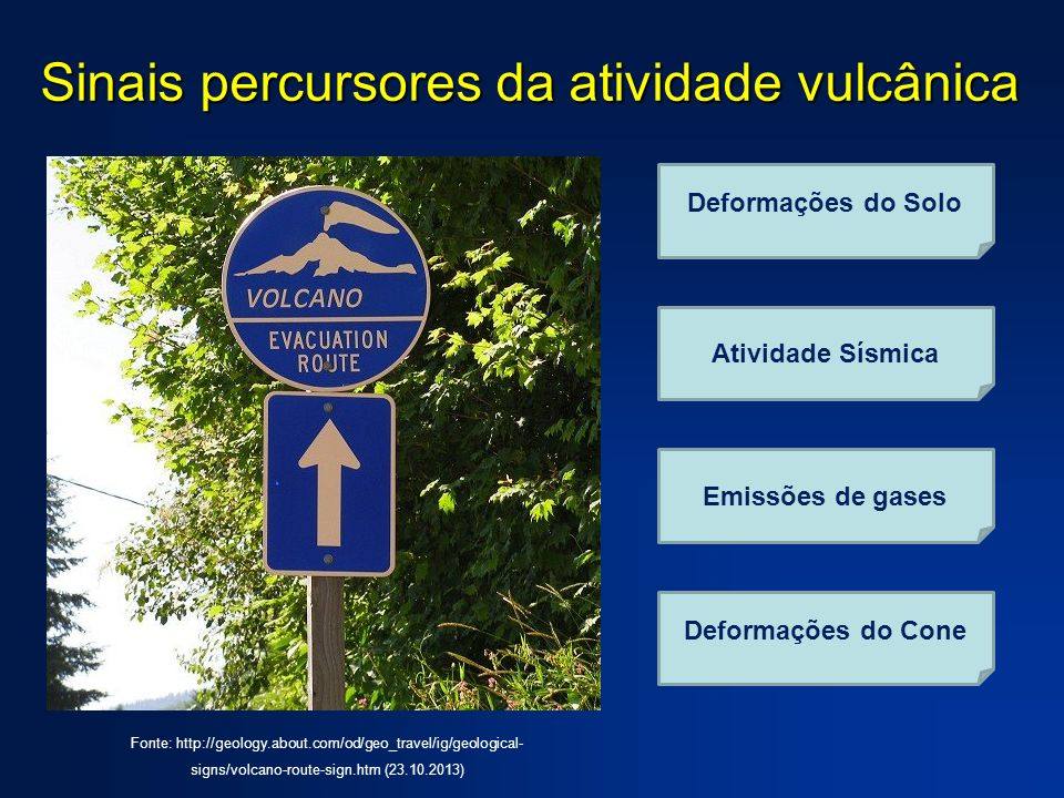 Sinais percursores da atividade vulcânica