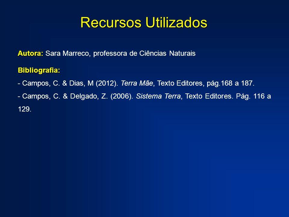 Recursos Utilizados Autora: Sara Marreco, professora de Ciências Naturais. Bibliografia:
