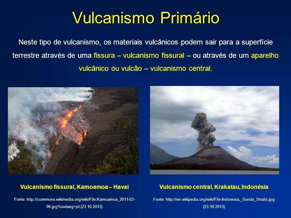 Vulcanismo Primário