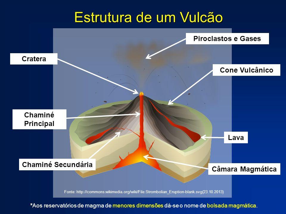Estrutura de um Vulcão Piroclastos e Gases Cratera Cone Vulcânico