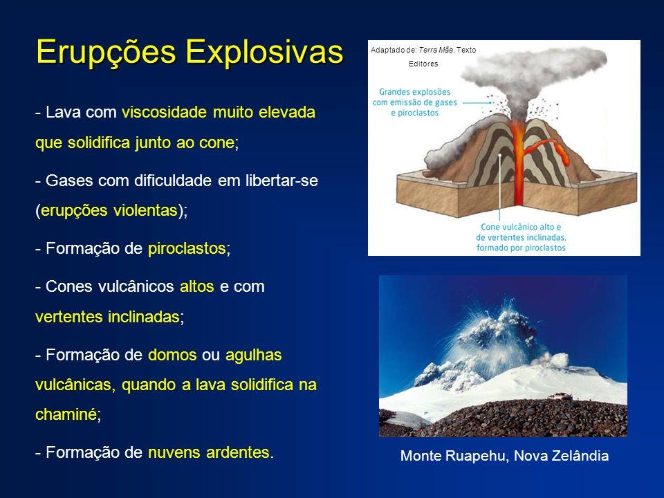 Erupções Explosivas Adaptado de: Terra Mãe, Texto Editores. Lava com viscosidade muito elevada que solidifica junto ao cone;