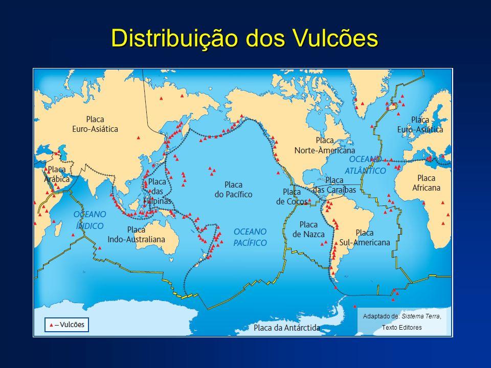 Distribuição dos Vulcões
