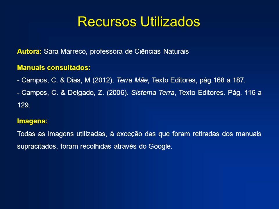 Recursos Utilizados Autora: Sara Marreco, professora de Ciências Naturais. Manuais consultados: