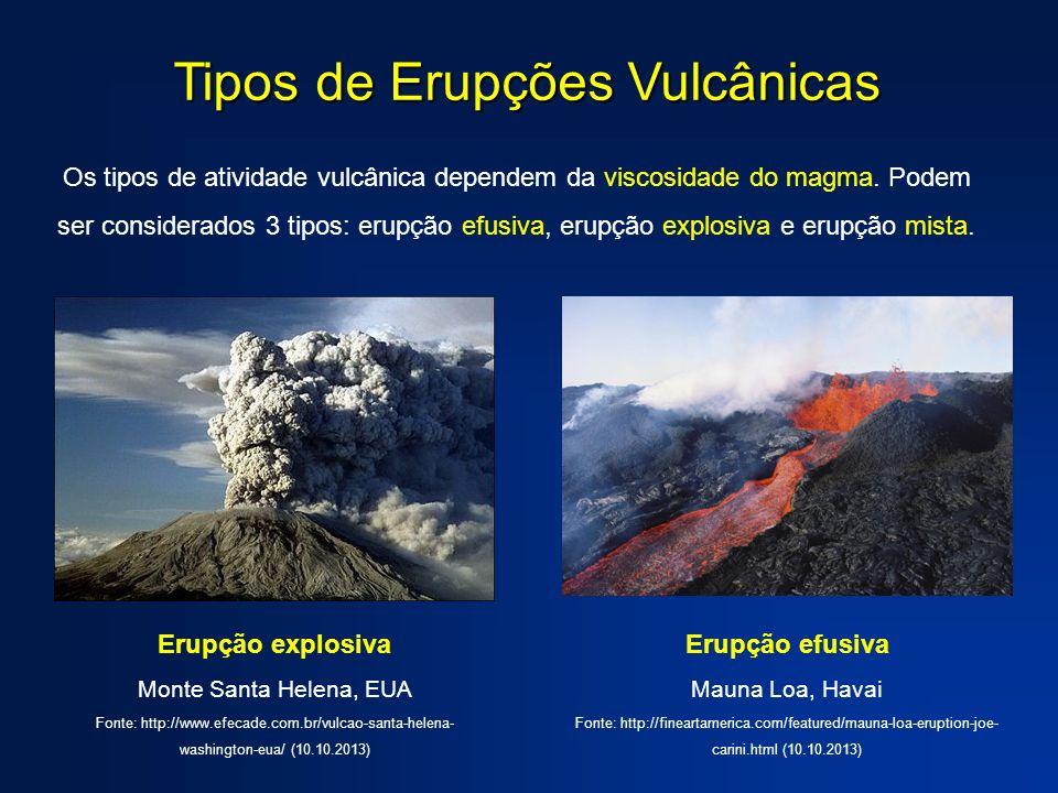 Tipos de Erupções Vulcânicas