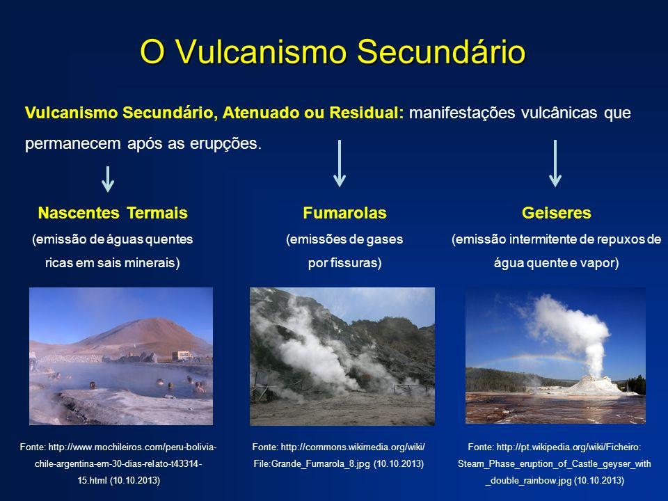 O Vulcanismo Secundário